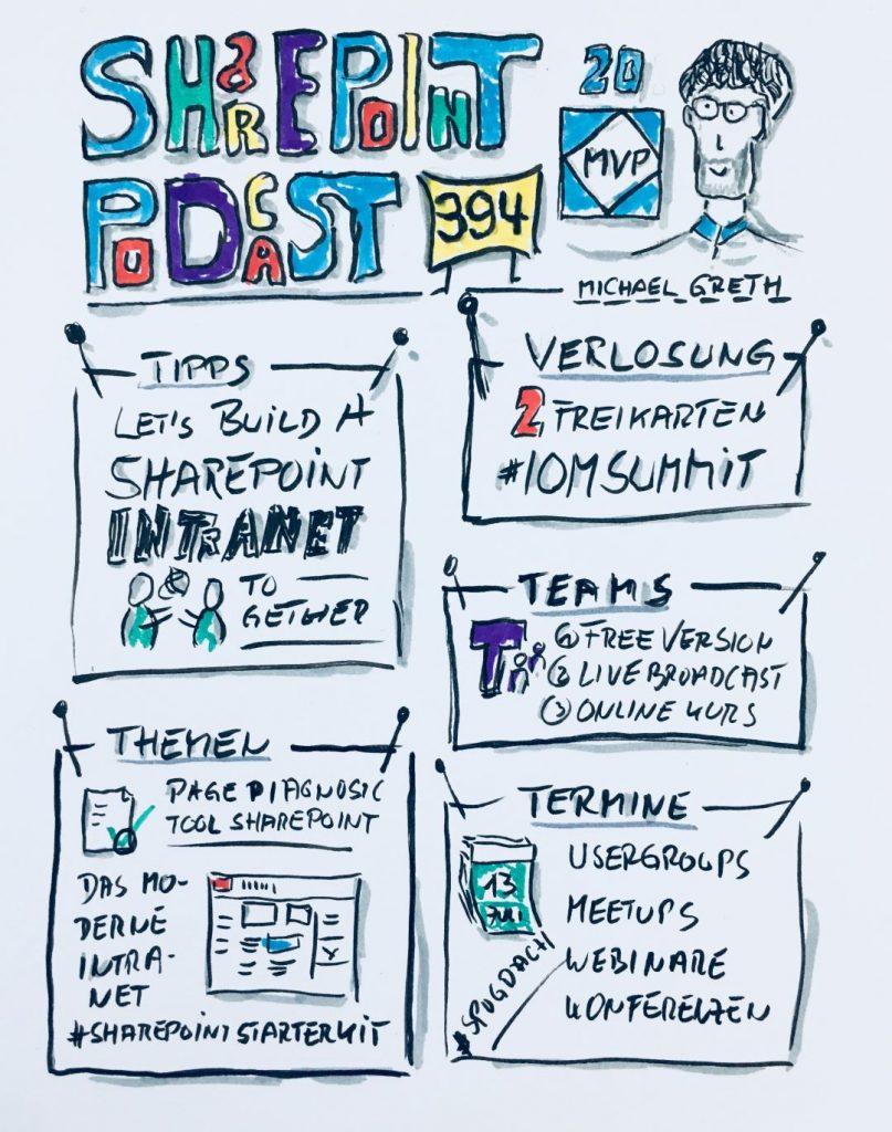 Sketchnote SharePointPodcast 394